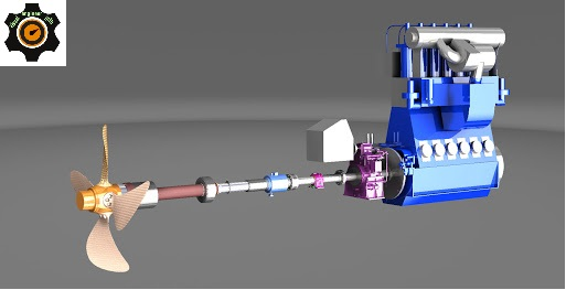 Ship Propulsion System Visualengineerinfo