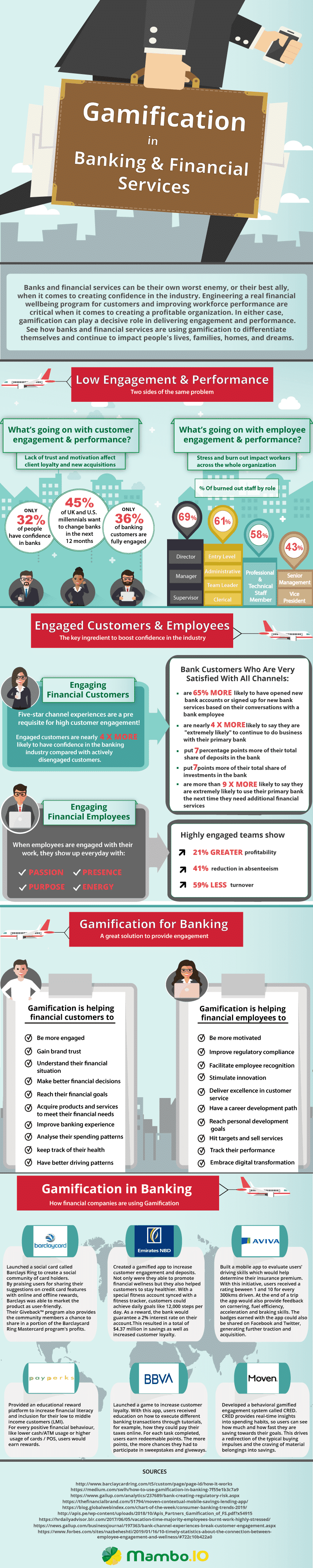 Gamification in Banking & Financial Services #infographic
