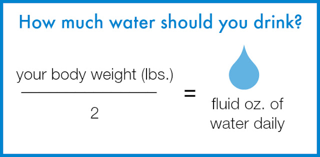 How Much Water Do You Really Need?