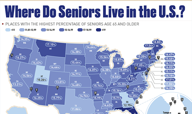 Where Do Seniors Live in the United States?