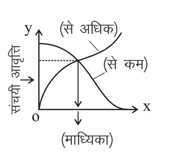 11th class economics notes in Hindi