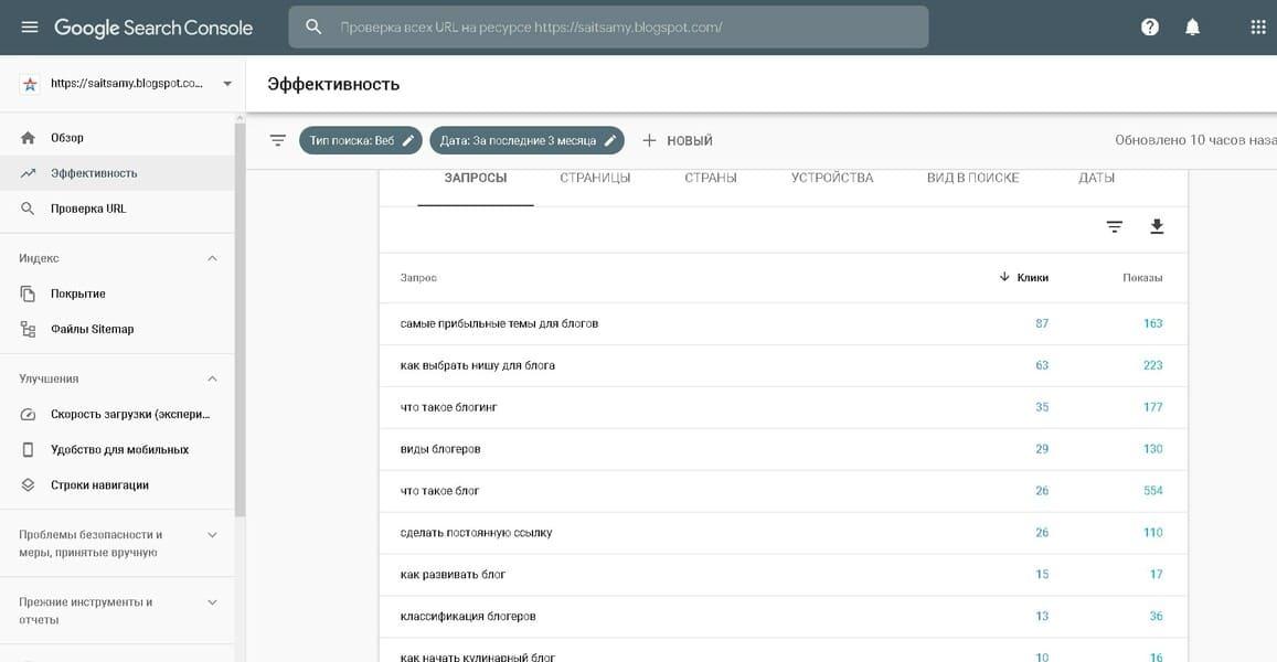issledovanie-klyuchevykh-slov-google-search-console