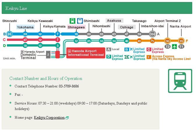transportasi dari haneda international airport ke pusat kota tokyo