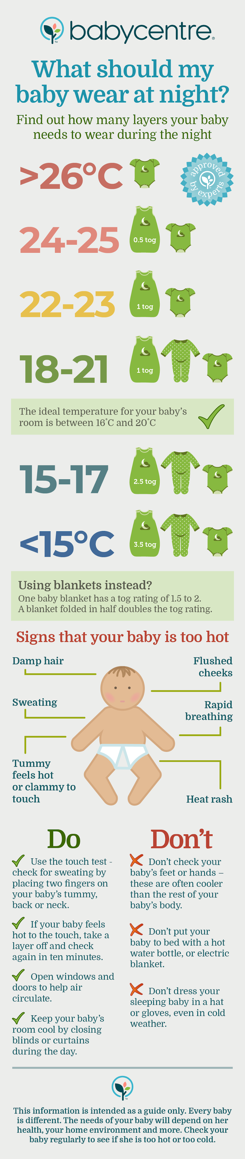 What should my baby wear at night? #infographic