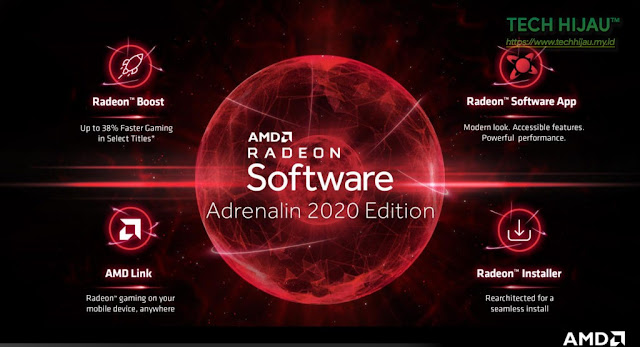 Tech Hijau™ — AMD Radeon Software Adrenalin 2020 Edition