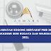 Jawatan Kosong ASWARA Malaysia dibuka sekarang! Minima kelulusan PMR