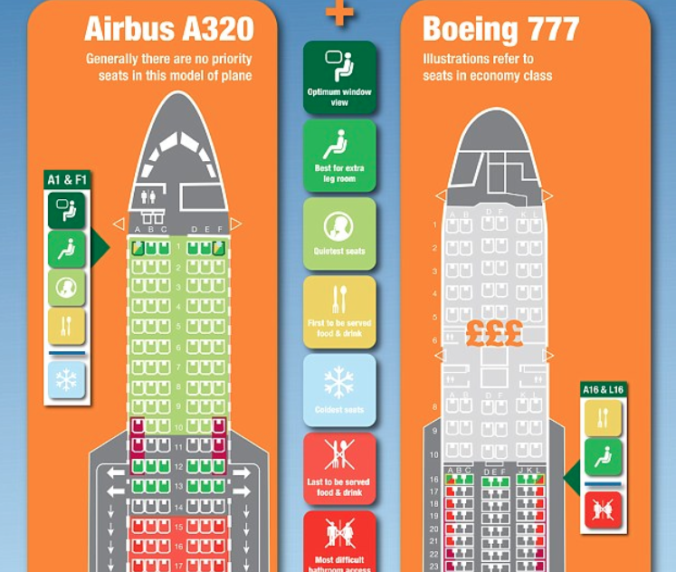 Ann S Blog How To Choose Best Airline Seat