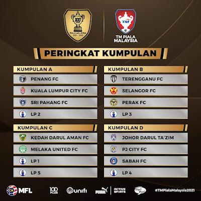 Jadual Piala Malaysia 2021 (Keputusan)