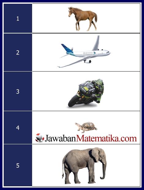 Kunci Jawaban Senang Belajar Matematika Kelas 5 Halaman 54