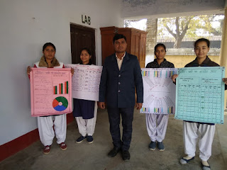 राष्ट्रीय बाल विज्ञान कांग्रेस में राष्ट्रीय स्तर की प्रतियोगिता हेतु समोधपुर की रिया और कौशिकी चयनित | #NayaSaberaNetwork