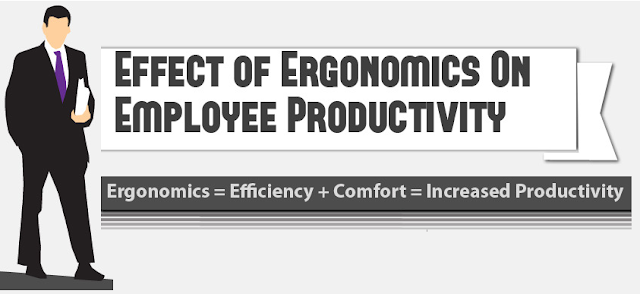 Effect-Of-Ergonomics-On-Employee-Productivity #Infographic