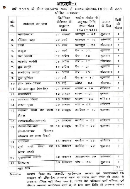 Jharkhand govt holiday list