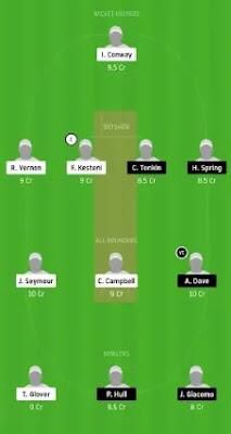 NCC vs WCC Dream11 team prediction | DARWIN T20 2020