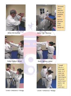 Falcarragh Karate Club,  Kissaki Kai