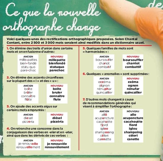 reforme orthographe 2016 liste pdf
