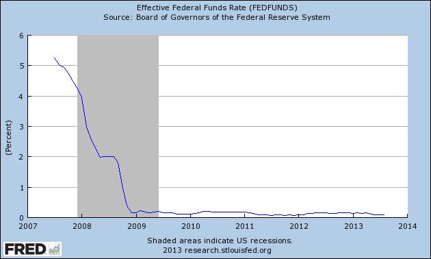 ACEMAXX-ANALYTICS: Reverse Repo: Das neue Instrument der US-Notenbank