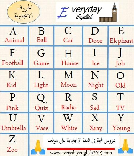 تعليم الحروف الانجليزية للمبتدئين