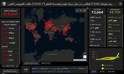 فيروس كورونا (COVID-19)