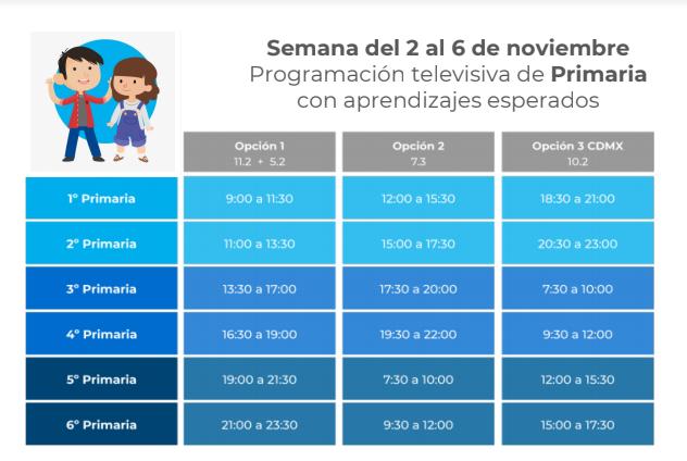 Semana 11 ( 2 al 6 de Noviembre) Programaciòn Televisiva de Primaria con Aprendizajes Esperados. Aprende en Casa II