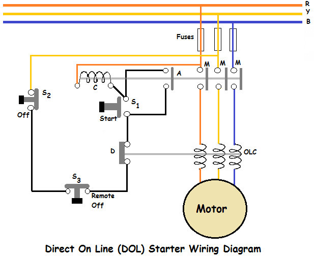 direct online starter dol. direct on line (dol) starter wiring diagram eee community dol starter wiring diagram 3 phase pdf at mifinder.co