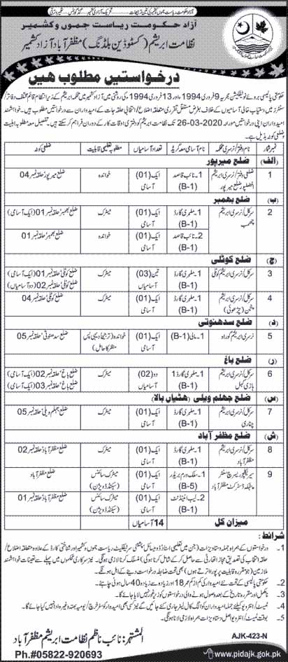 Latest Job in Govt Of Azad Jammu And Kashmir
