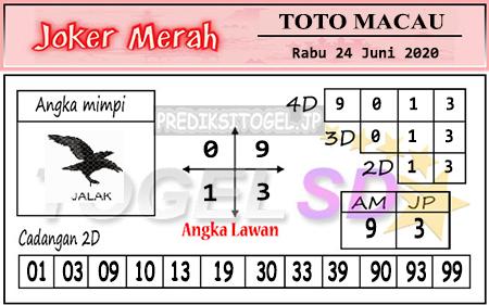 Prediksi Toto Macau Joker Merah Rabu