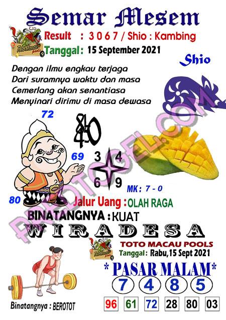 Prediksi Syair Toto Macau Semar Mesem Rabu 15-September-2021