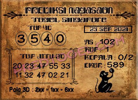 Prediksi Nagasaon SGP Sabtu 25 September 2021