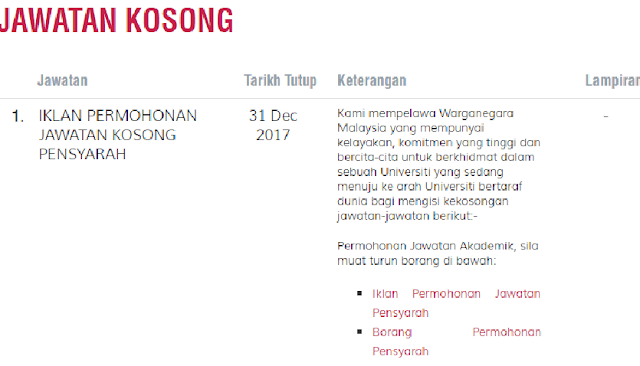 Jawatan Kosong Universiti Putra Malaysia 31 Disember 2017