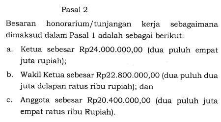gaji anggota lsf