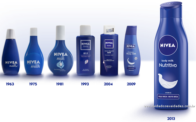 Nivea Lotion Express e Nivea Milk
