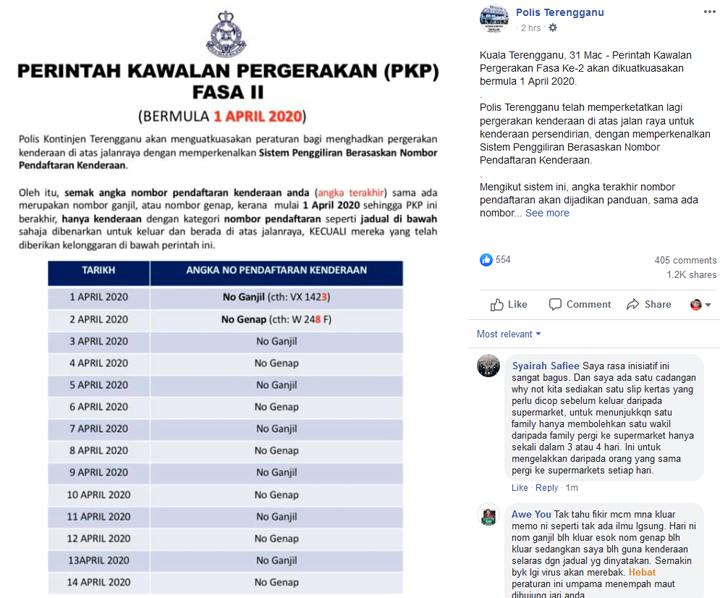 Polis Terengganu Laksanakan Sistem Penggiliran Berasaskan Nombor Pendaftaran Kenderaan Dalam KPK Fasa 2
