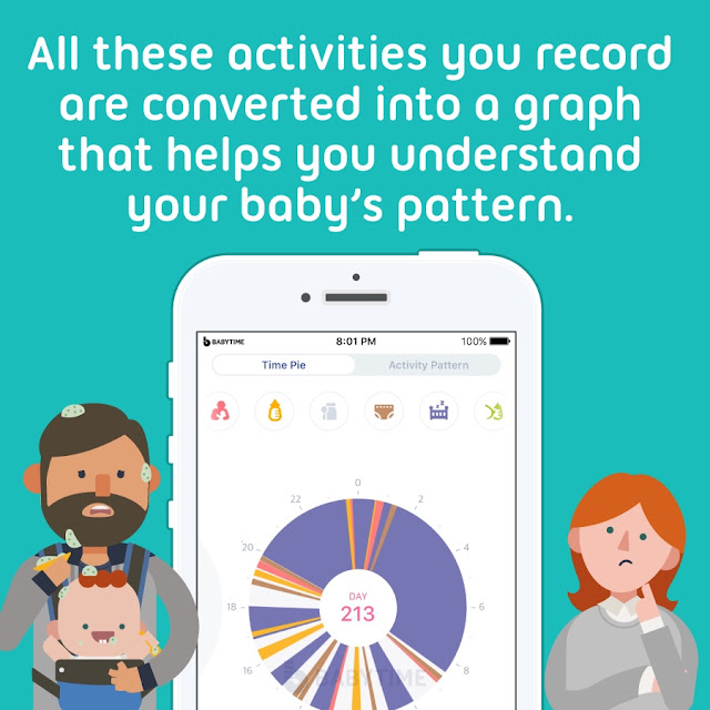 The BabyTime App review
