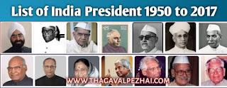 list of india president