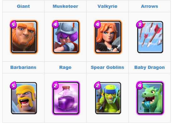 Deck arena 5 Clash Royale