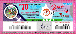 "KeralaLotteries.net, ""kerala lottery result 17.12.2019 sthree sakthi ss 188"" 17th December 2019 result, kerala lottery, kl result,  yesterday lottery results, lotteries results, keralalotteries, kerala lottery, keralalotteryresult, kerala lottery result, kerala lottery result live, kerala lottery today, kerala lottery result today, kerala lottery results today, today kerala lottery result, 17 12 2019, 17.12.2019, kerala lottery result 17-12-2019, sthree sakthi lottery results, kerala lottery result today sthree sakthi, sthree sakthi lottery result, kerala lottery result sthree sakthi today, kerala lottery sthree sakthi today result, sthree sakthi kerala lottery result, sthree sakthi lottery ss 188 results 17-12-2019, sthree sakthi lottery ss 188, live sthree sakthi lottery ss-188, sthree sakthi lottery, 17/12/2019 kerala lottery today result sthree sakthi, 17/12/2019 sthree sakthi lottery ss-188, today sthree sakthi lottery result, sthree sakthi lottery today result, sthree sakthi lottery results today, today kerala lottery result sthree sakthi, kerala lottery results today sthree sakthi, sthree sakthi lottery today, today lottery result sthree sakthi, sthree sakthi lottery result today, kerala lottery result live, kerala lottery bumper result, kerala lottery result yesterday, kerala lottery result today, kerala online lottery results, kerala lottery draw, kerala lottery results, kerala state lottery today, kerala lottare, kerala lottery result, lottery today, kerala lottery today draw result,"