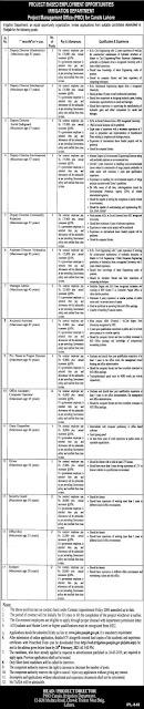 Irrigation Department Punjab Jobs 2021