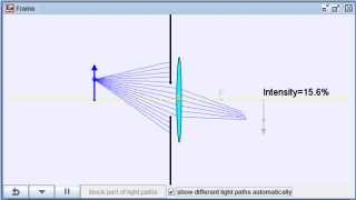 EJSS Light Intensity After Blocking of Lens Model | Open