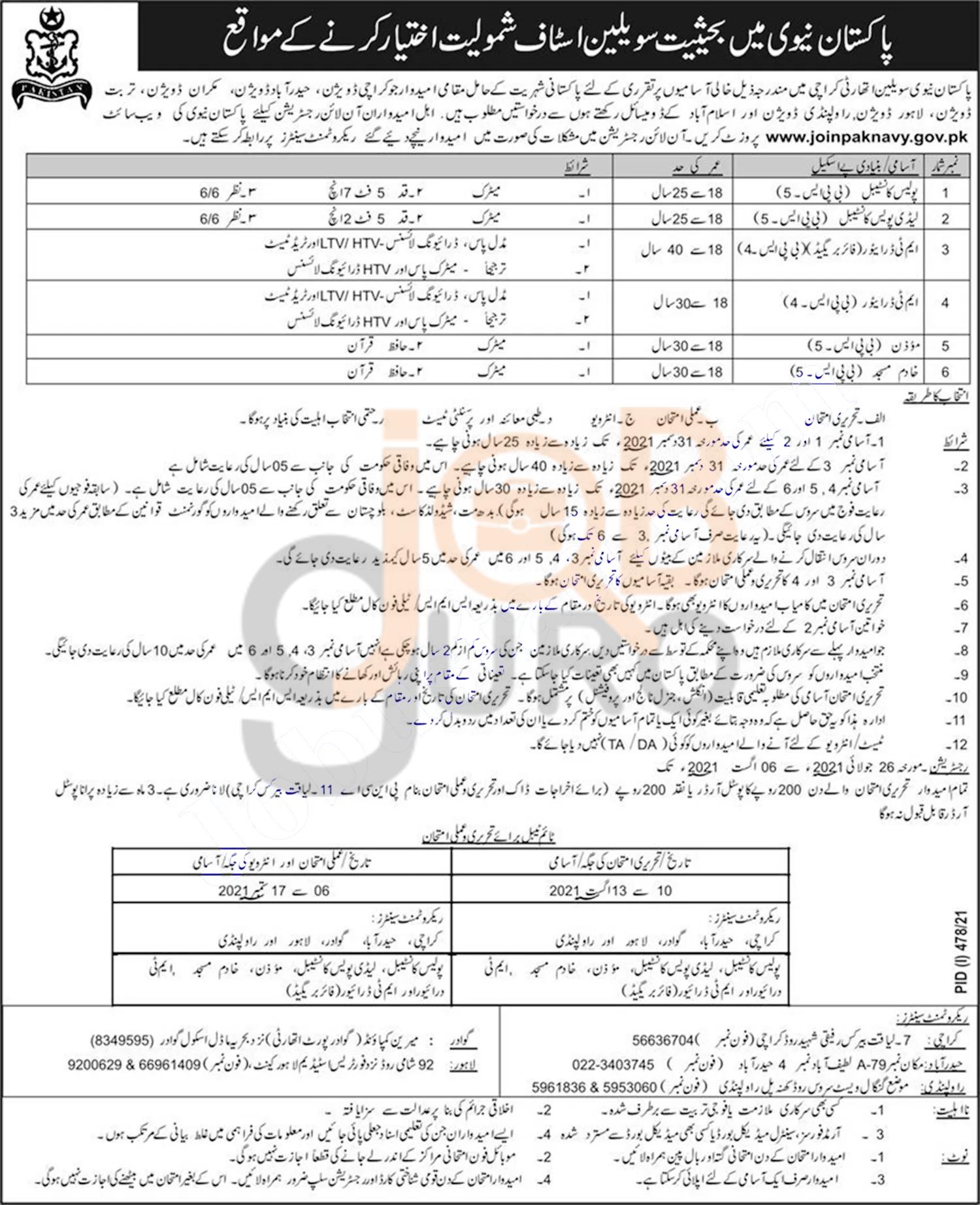 pak-navy-civilian-jobs-2021-advertisement