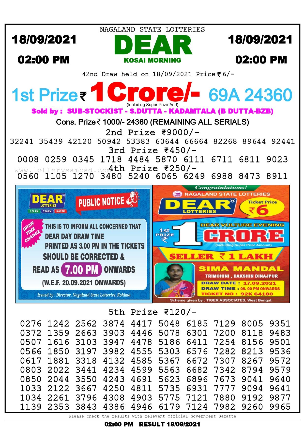 Lottery Sambad Result Today