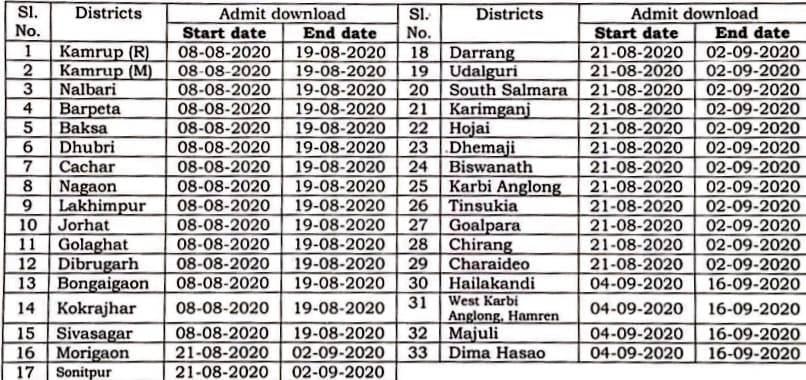 assam police admit card schedule