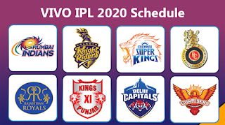 Vivo Ipl 2020 Teams & Players Squad List