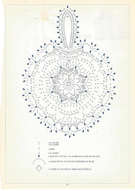 Diagramme coeur en relief