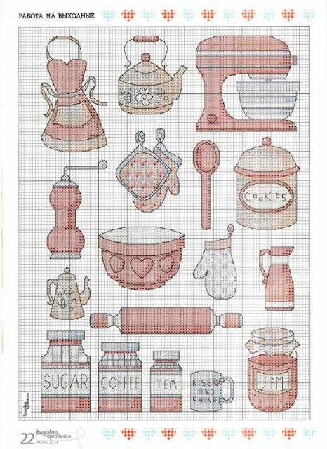 Mutfak Temalı Kanaviçe Modelleri