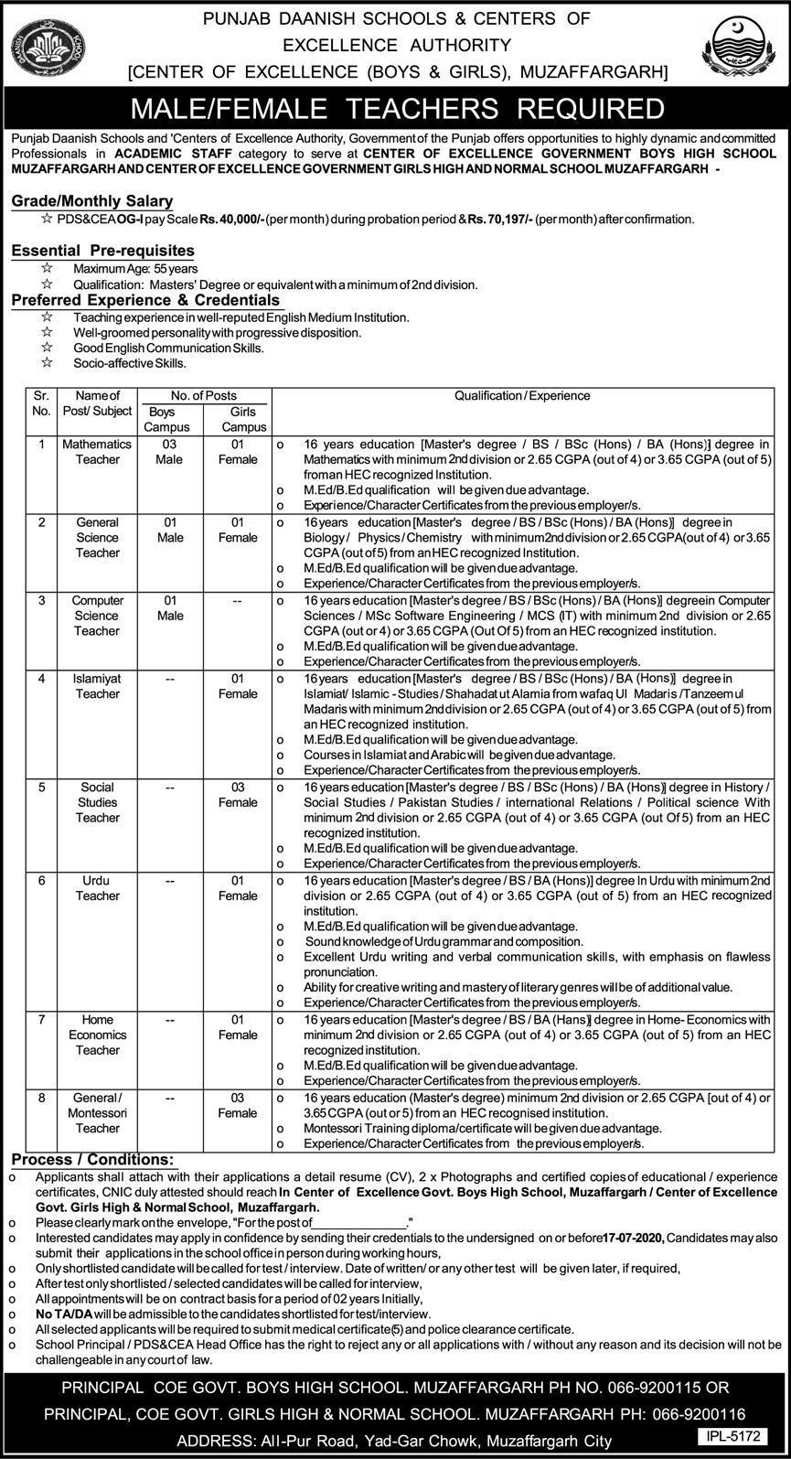 Punjab Daanish School Muzaffargarh Jobs