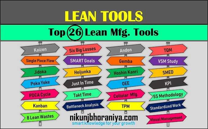 Top Lean Tools | Top 26 Lean Manufacturing Tools
