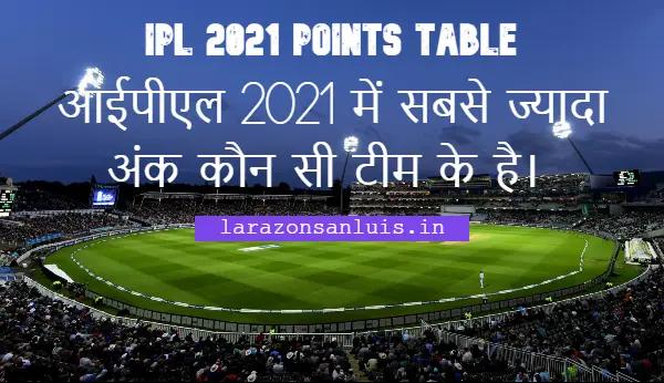 VIVO IPL 2021 Points Table - आईपीएल अंक तालिका 2021