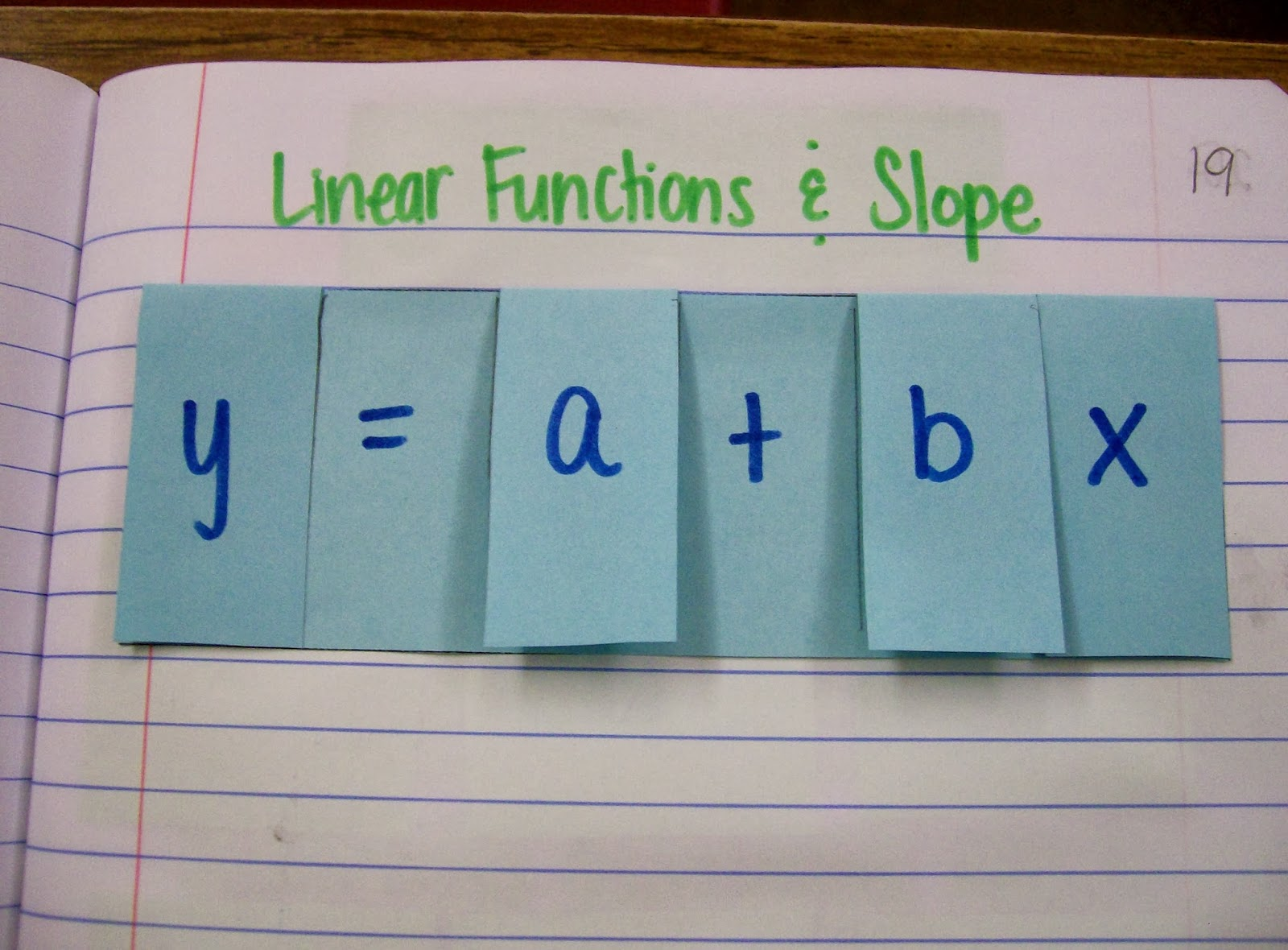 Math = Love: Algebra 2 INB Pages - Function Transformations and ...