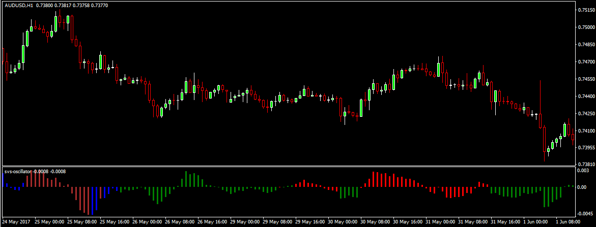 Forex trading iqn