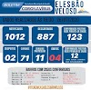 Situação do novo coronavírus em Elesbão Veloso nas últimas 24h; curados somam 71.